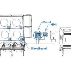 OIL-MISTCOLLERTOR-MistEliminator เครื่องดูดละอองน้ำมัน