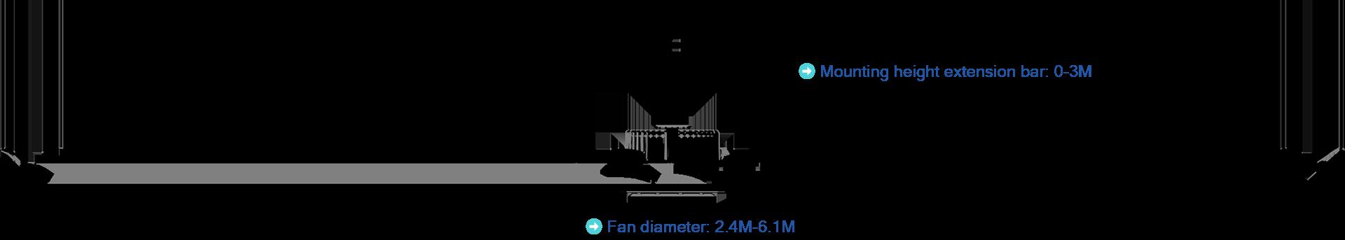 DC Big Fan (พัดลมยักษ์)